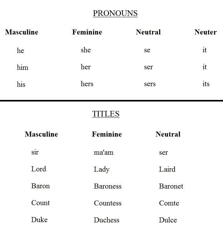 Mariner Pronouns & Titles