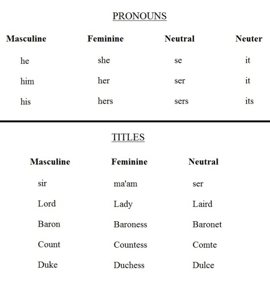 Mariner Pronouns & Titles